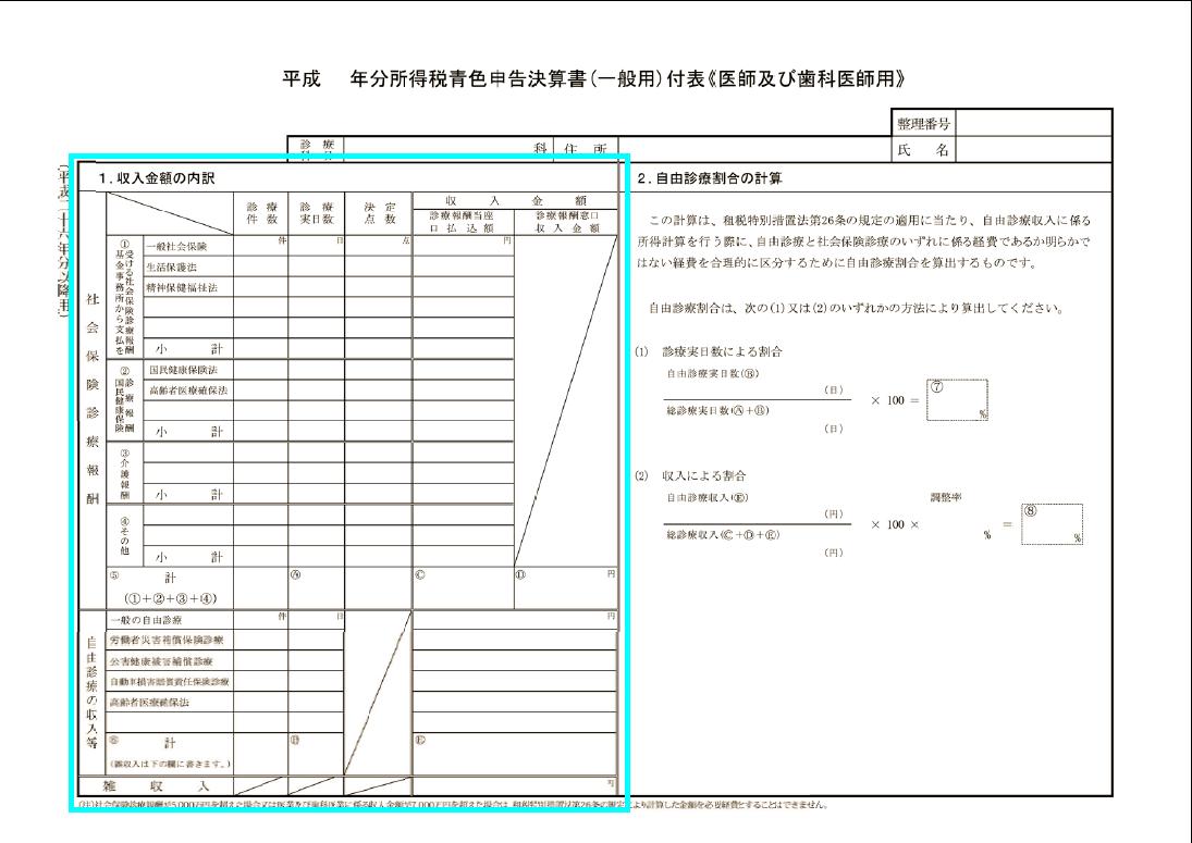 歯科医師用の青色申告決算書付表(収入金額の内訳)